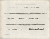 Views of Part of the South West Coast of New Holland with the Islands of Oparo and the Snares