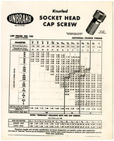 A table listing prices per hundred for Knurled Socket Head Cap Screws made by Unbrako