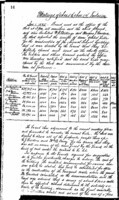 WWU Board minutes November 1895