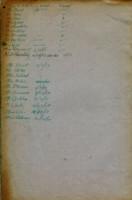AS Board Minutes - 1917 November