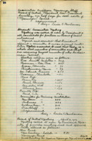 AS Board Minutes - 1917 April