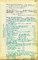 AS Board Minutes - 1917 January