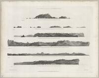 Views of Parts of the Coast of North West America