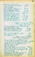 AS Board Minutes - 1918 January